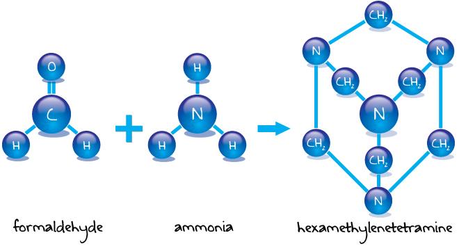 Pörner Group: Formaldehyde & derivates